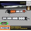Світлодіодна фара RBS-AM-120W