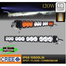 Светодиодная фара RBS-AM-120W