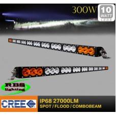 Светодиодная фара RBS-AM-300W