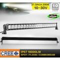 Світлодіодна фара RBS-CH-200 200W