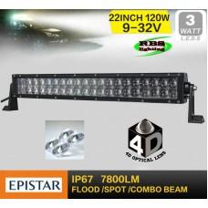 Светодиодная фара RBS-120W-4D (EPISTAR)
