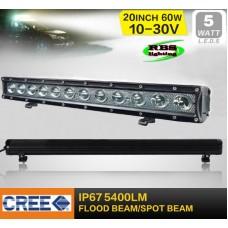 Світлодіодна фара RBS - B1060